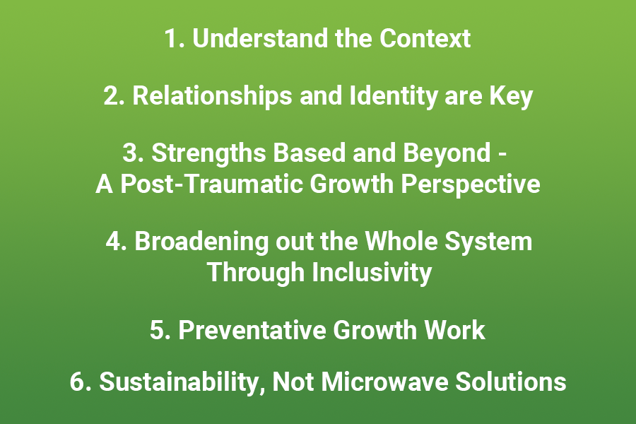 Core Conditions of Transformative Change